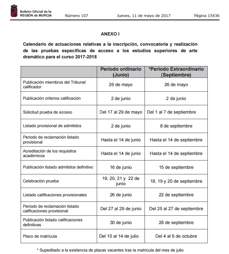 Pruebas de acceso a estudios superiores de arte dramático en Murcia. Curso 2017/2018
